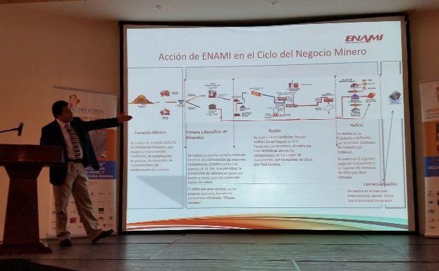 ENAMI subraya su rol de fomento en encuentro regional de seguridad minera http://www.revistatecnicosmineros.com/noticias/enami-subraya-su-rol-de-fomento-en-encuentro-regional-de-seguridad-minera