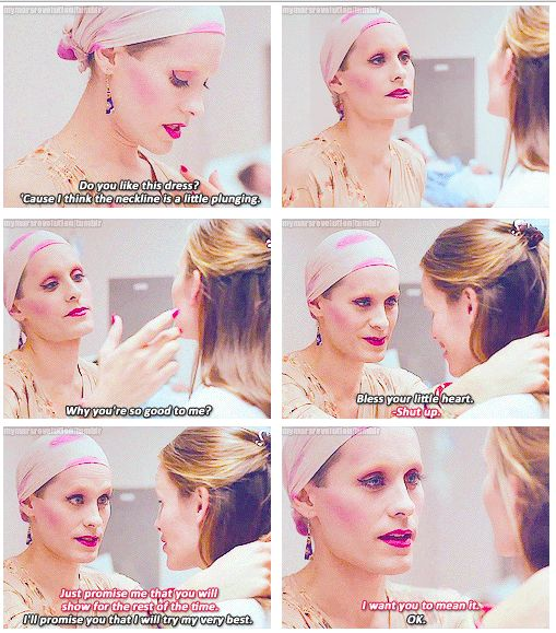 Okay, so I have watched Dallas Buyers Club and Jared Leto is such an AMAZING actor! I don't believe anyone else could of played Rayon as well as he did! He's performance was so incredible... I was in tears by the end of the movie! HE DESERVES THE OSCAR FOR BEST SUPPORTING ACTOR, FOR SURE! x