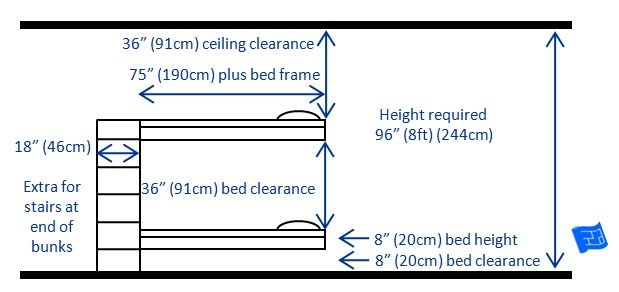 Basic bunk bed design for 2 beds with dimensions. Dimensions for