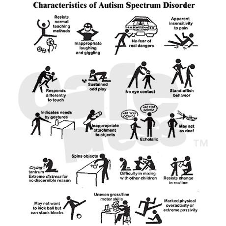 every child is different and may not have all of these characteristics, but a helpful guide nonetheless.