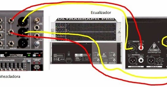Discover how to connect an audio equipment. Mixer, crossover, power amplifiers and equalizer