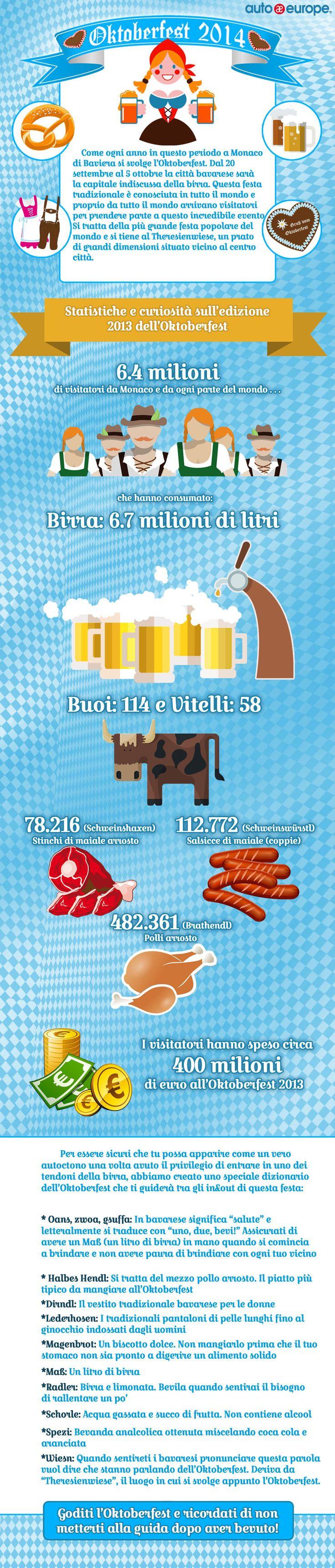 Infografica Oktoberfest Consulta qui le altre infografiche di Auto Europe