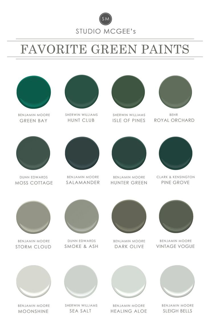 Studio McGee Green Paint Guide