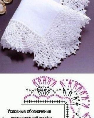 Kumaşlı dantel çevresi için uç dantel modeli. Alıntıdır örmek isteyen arkadaşlarıma kolay gelsin #dantelsevdalıları #dantel #dantelsevgisi #crochet #kumaş #kumaşlıdantel #crochet #handmade #sunum #sofra #evdekorasyonu #evimevimgüzelevim http://turkrazzi.com/ipost/1525627168288413507/?code=BUsHdORhBdD