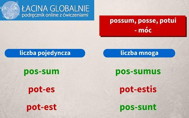 http://lacina.globalnie.com.pl/zlozenia-z-esse/ #złożeniazesse #złożeniazsum #łacina