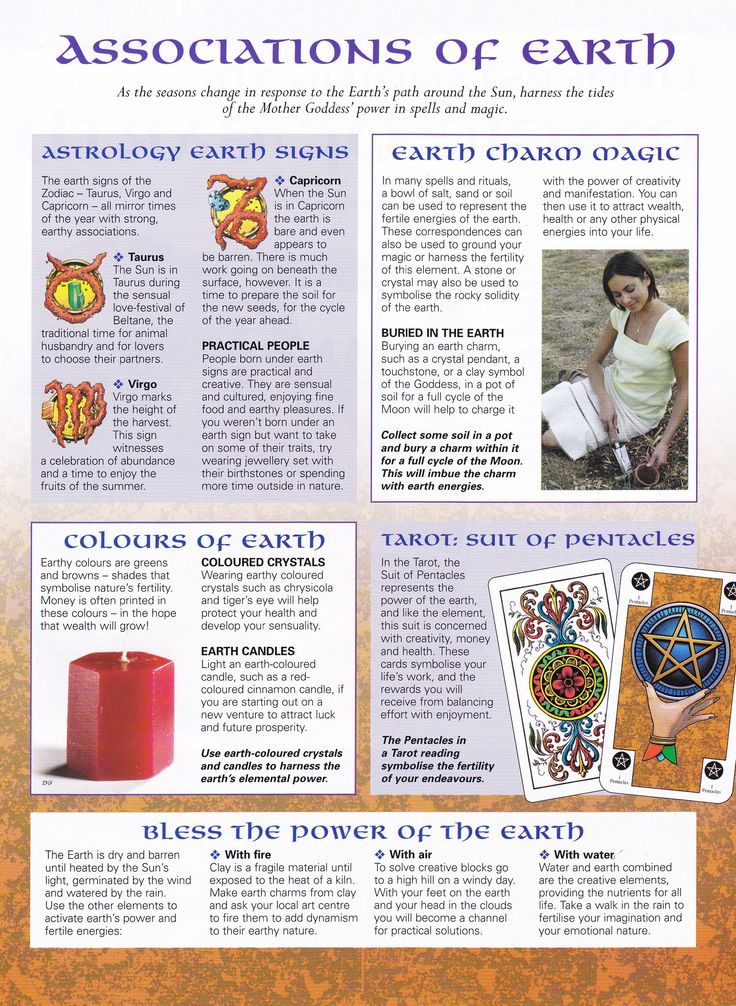 Associations of Earth