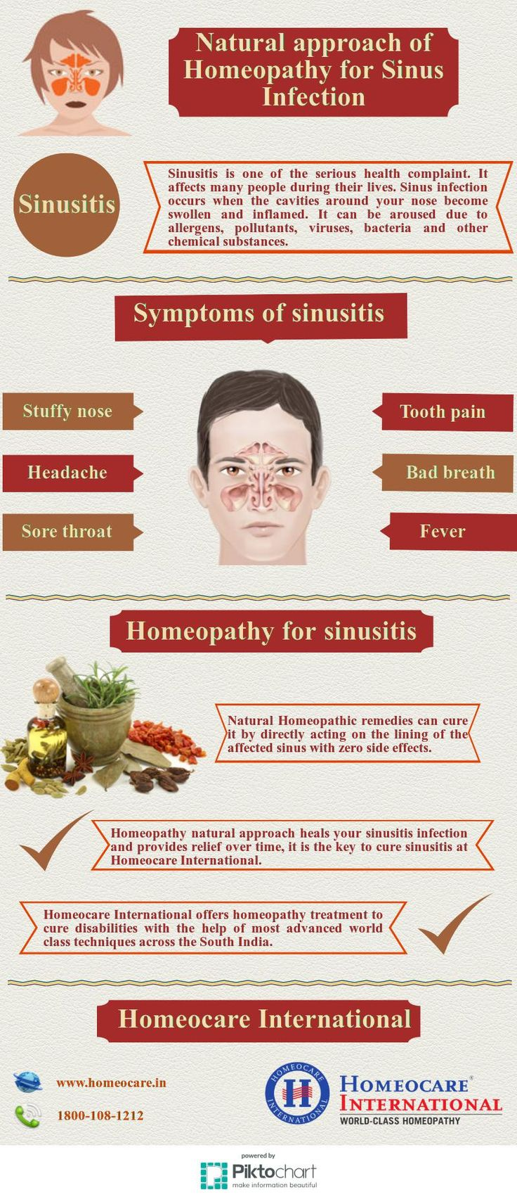 Sinus infection is a very common condition that refers to irritation of the sinuses and nasal passages. It is two types acute and chronic sinusitis. These are occurred due to viruses, allergens, pollutant, bacteria and fungus. Sinus can treated and diagnosed through holistic Homeopathy approach at Homeocare International. Homeopathic remedies clears your sinus infection with zero side effects. So walk into one of your nearest Homeocare International branches and get complete health solution.