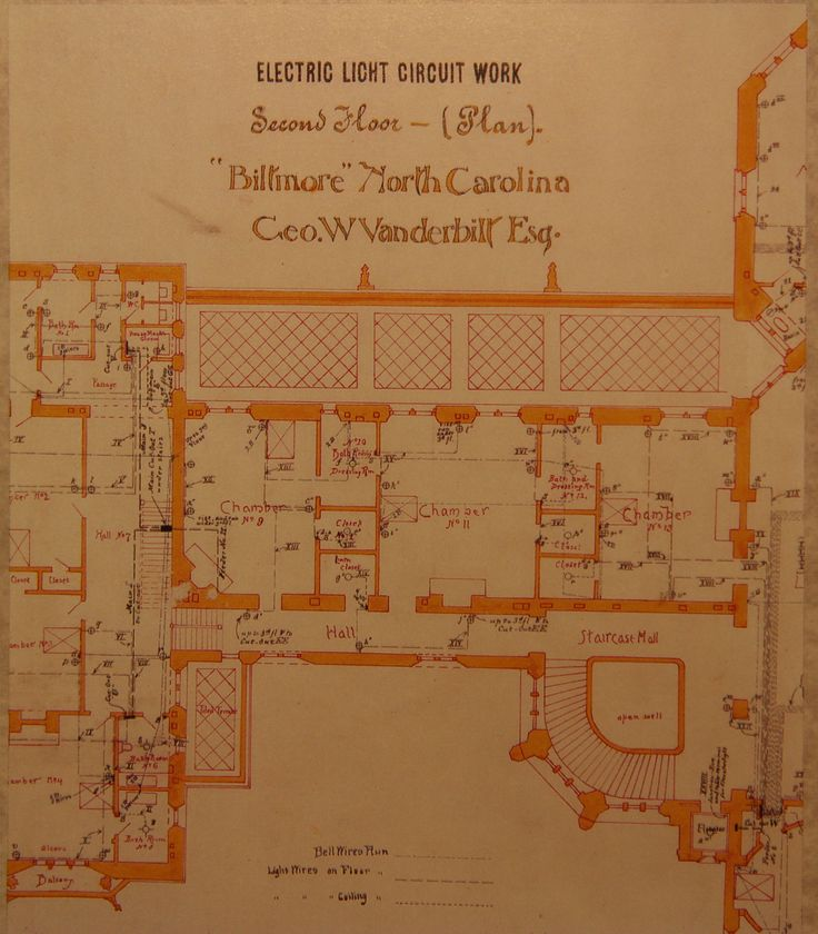 Asheville Model Home Interior Design 1264f: Best 25+ Electrical Plan Ideas On Pinterest