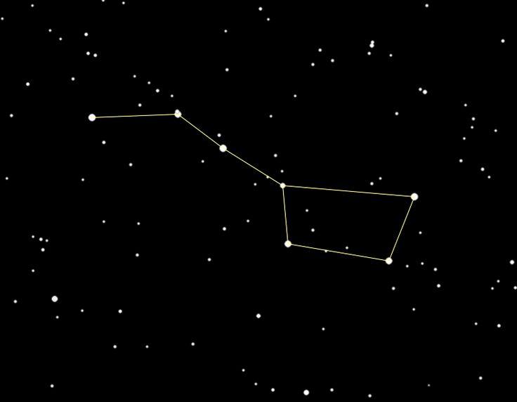 Indian Mythology: The Seven Great Sages or Saptarishis   Yoga Love   Big  dipper, Ursa major, Constellations