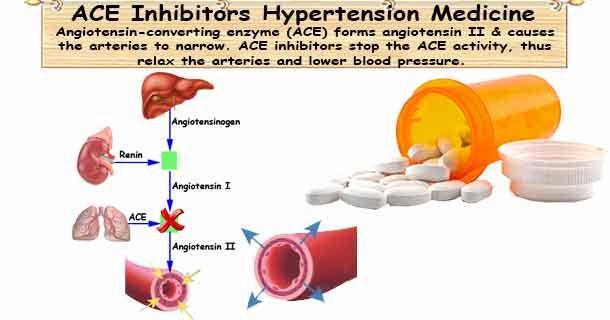 diet for high blood presure when on lisinopril