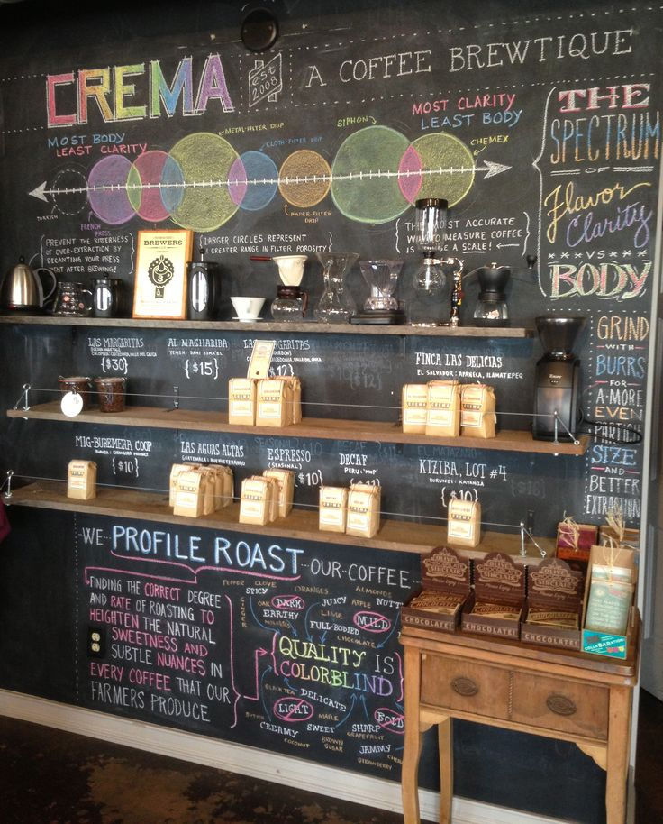 Love the chalkboard wall with wood shelves for storage