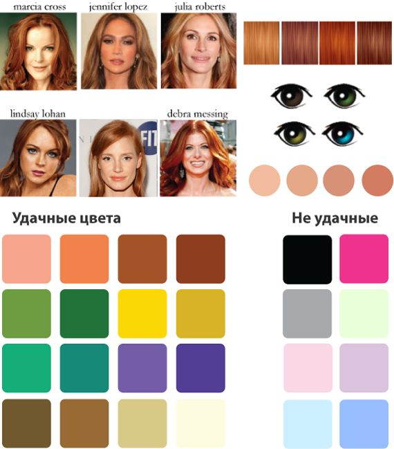 "Natural ""Fall""   - It is a bright and distinct shade of red hair is closer to red (copper in the range). Skin tone has a red-orange undertone that actually unites this group. Expressive eyes."