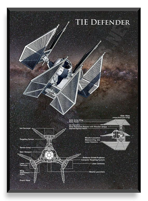 LAZO defensor cartel nave de Star Wars Star por PatentPrintsPosters
