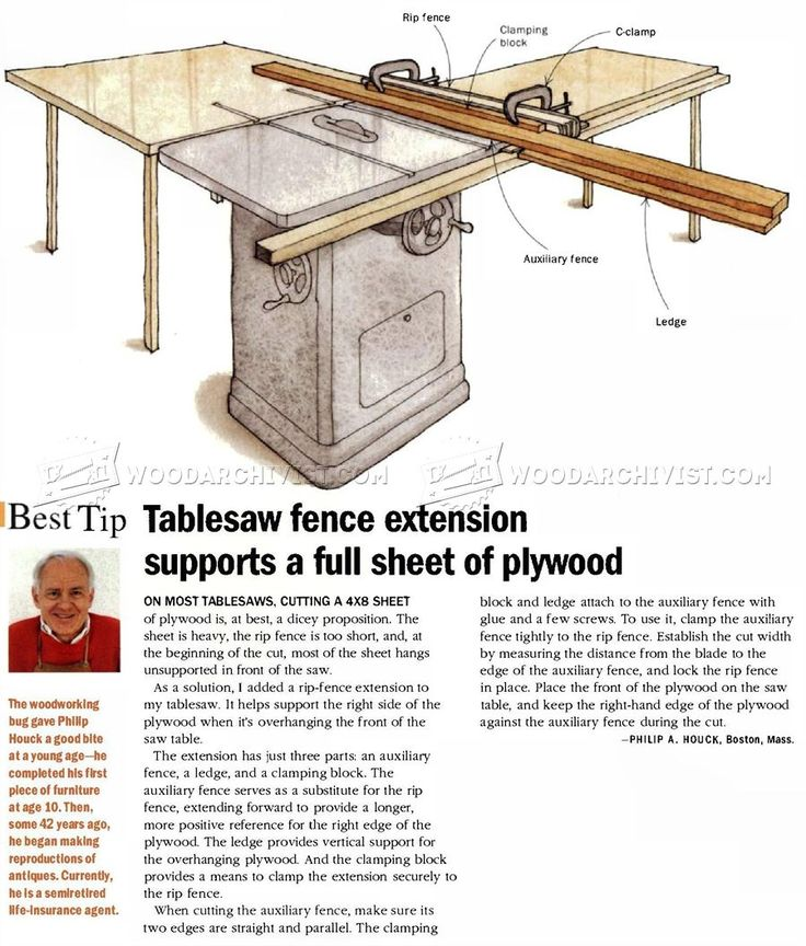 1000 Ideas About Table Saw Fence On Pinterest Table Saw Router Table And Diy Table Saw