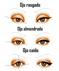 Maquillaje eyeliner en función de la forma de tu ojo