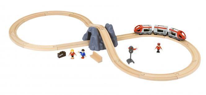 39,99€ BRIO Eisenbahn StarterSet A