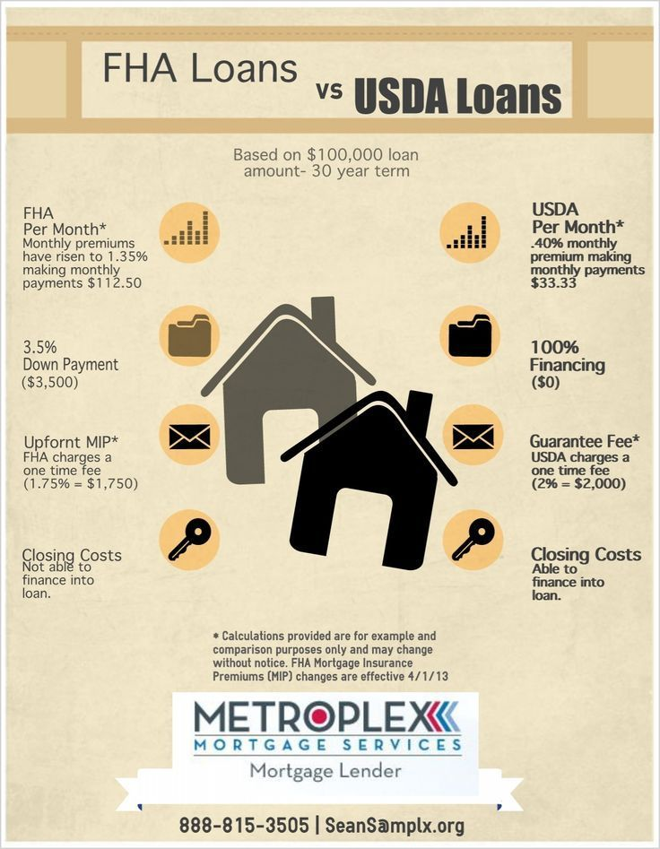 FHA Loans vs USDA Loans Infographic. Receive your free report - Your USDA Blueprint for Success   http://www.usdaloanpro.com/blue-print-for-success/ We are a mortgage lender call us at 888-815-3505 #homeimprovementmortgage,