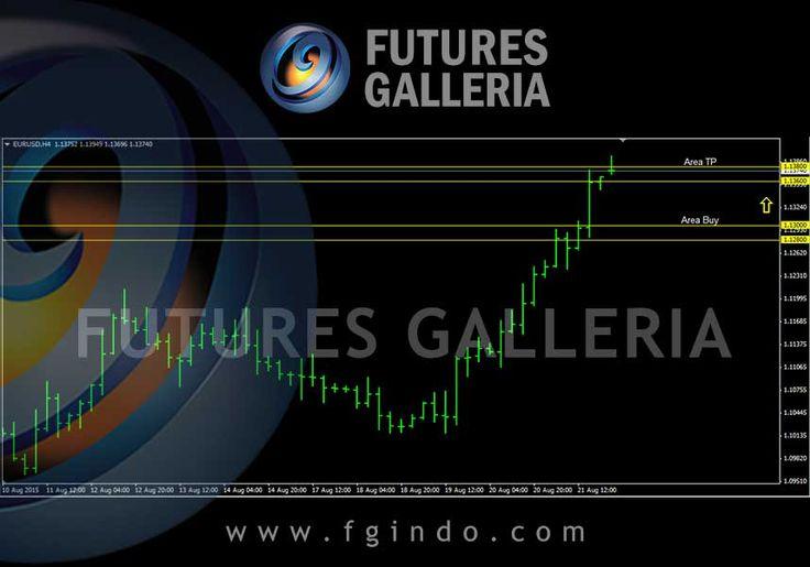 Signal trading forex Futures Galleria  EURUSD Buy 1.13000 – 1.12800 TP 1.13800 – 1.13600 SL 1.12100 – 1.12000