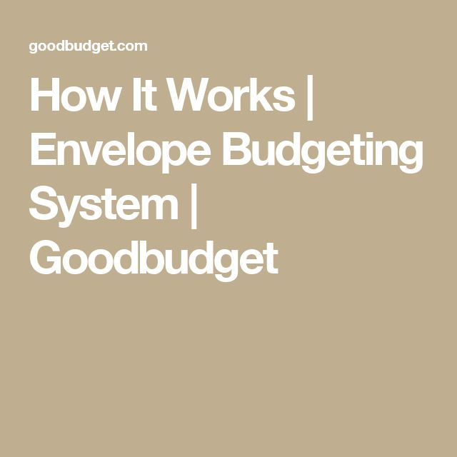 How It Works | Envelope Budgeting System | Goodbudget
