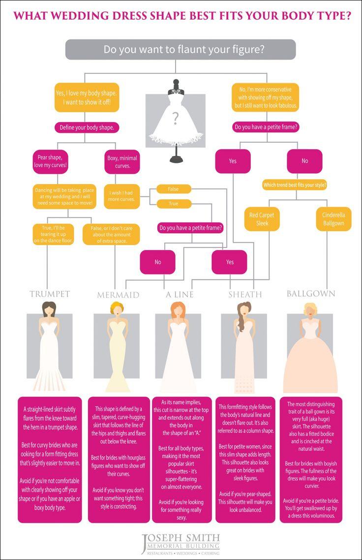 20+ Wedding Dress for Body Type Quiz - Wedding Dresses for Cheap Check more at http://svesty.com/wedding-dress-for-body-type-quiz/