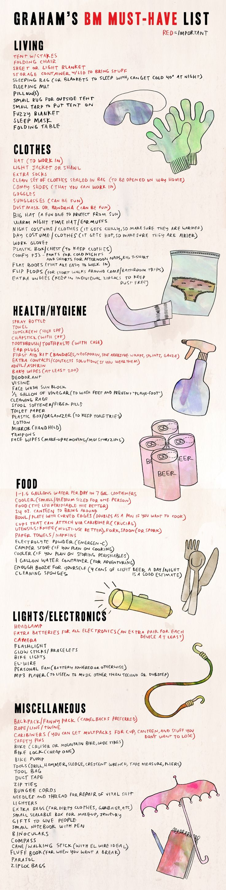 Graham Rumplestiltskin McLeod's epic Burning Man packing list, illustrated by Christopher Appelgren | even though Burning Man 2014 just ended, this is a good list to keep handy for next year #BurningMan
