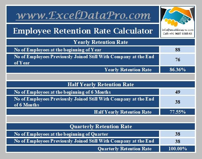 Download Employee Retention Rate Calculator Excel Template Exceldatapro Retention Rate Employee Retention Registration Form Sample Roi calculator excel template