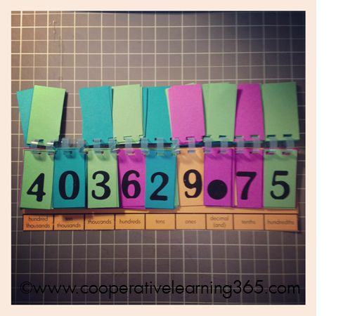 Scroll down for a great place value booklet