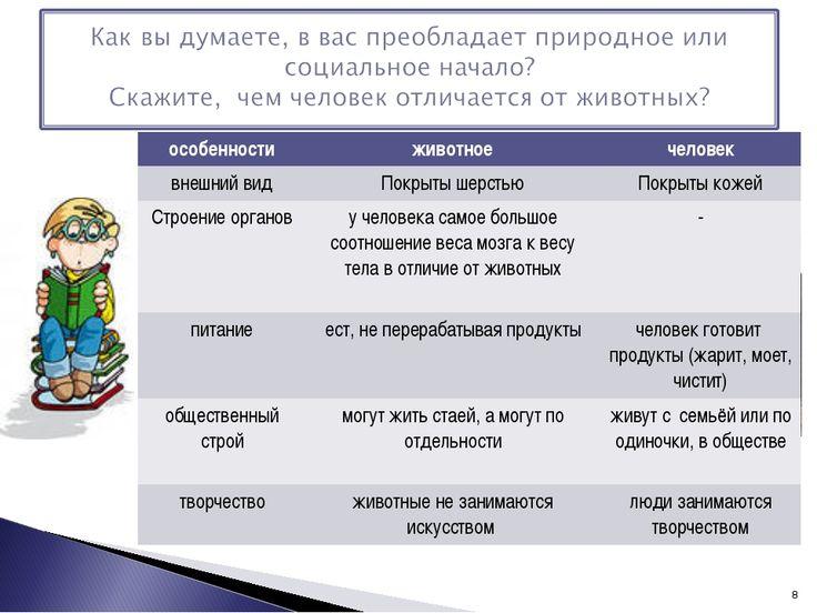 Ответы на вопросы 21 и 22 параграфа м.а бойцов 6 класс без номера телефона