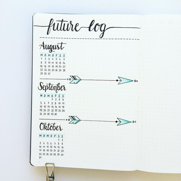 Preparing my new Bullet Journal... I'm using this future log for 7 months now…