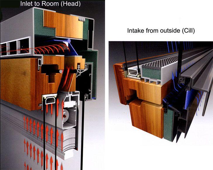 CONSTRUIBLE | Ventanas inteligentes con ventilación y recuperación de calor pasiva