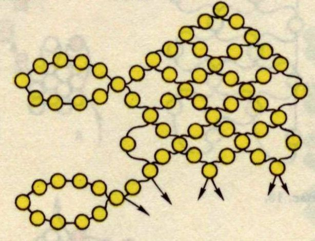 Круглое ожерелье - Советы по рукоделию - У бабушки