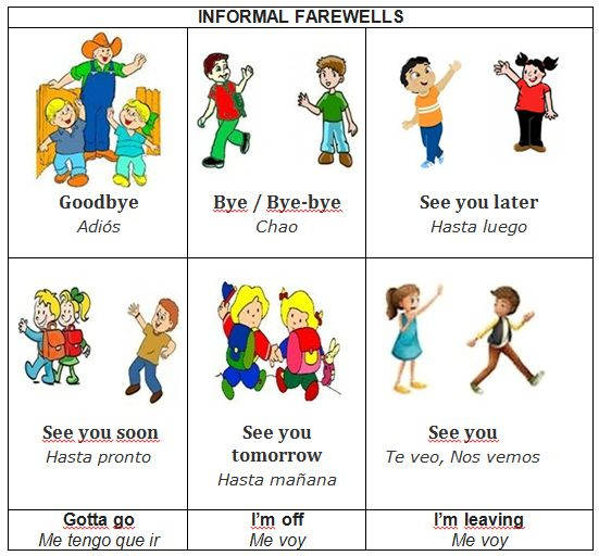 LEARNING ENGLISH: Greetings and farewells
