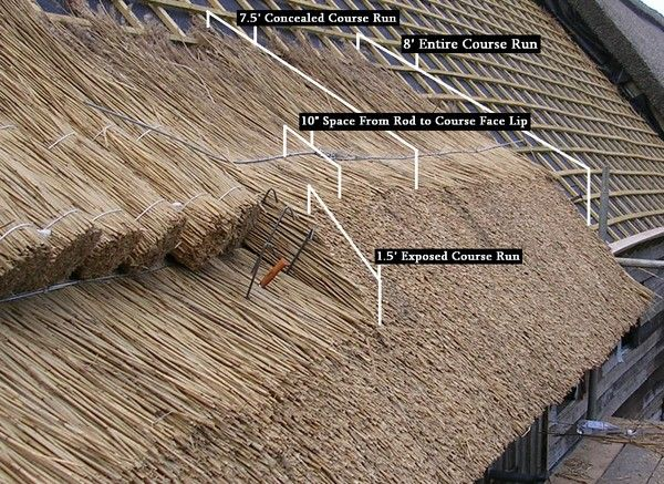 Commonwealth Roofing | Thatched Roof
