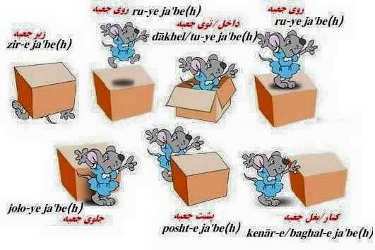 Prepositions in Farsi