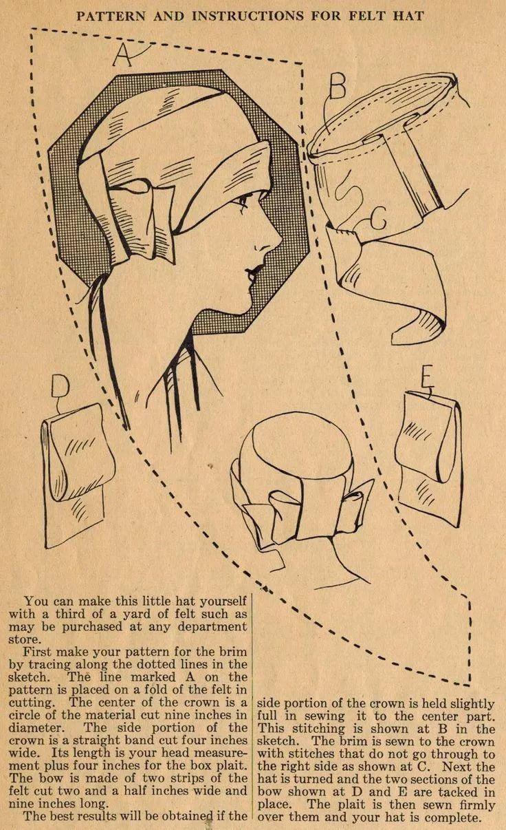 Выкройки в картинках шапок