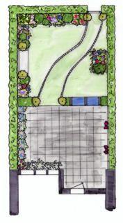 Haven er delt i to næsten lige store afdelinger på hver cirka 25 kvm. Terrassen er så stor, at der både er plads til gæster til spisning og til solbadning. Den grønne afdeling har et åbent rum på midten med græsplæne til børneleg, omkranset af højbede langs hækken. Tegning: Nina Ewald