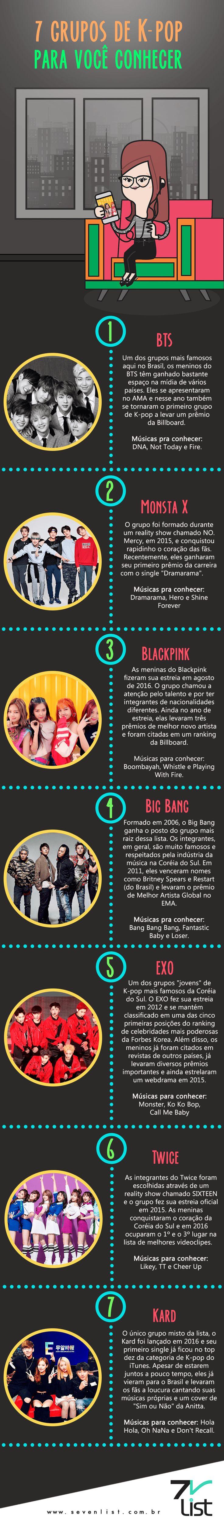 Se você acompanha um pouquinho do que rola no mundo do entretenimento, provavelmente, já viu alguma notícia sobre grupos de música pop sul coreana. Mais conhecido como K-pop, o gênero está tomando conta do mundo