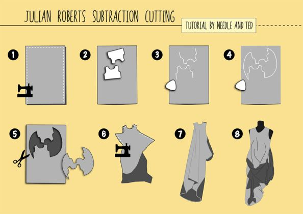 subtraction tutorial by Needle and Ted: The Subtraction Cutting technique was invented by the British fashion designer Julian Roberts, an experimental method of making hollow shapes that allows for surprise discovery.
