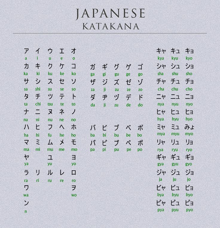 Japanese Katakana: 508 Best Images About Japan On Pinterest