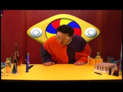 Scientific Method Video