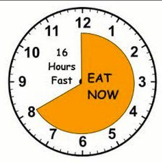 yemek yeme saatlerini düzenleyin