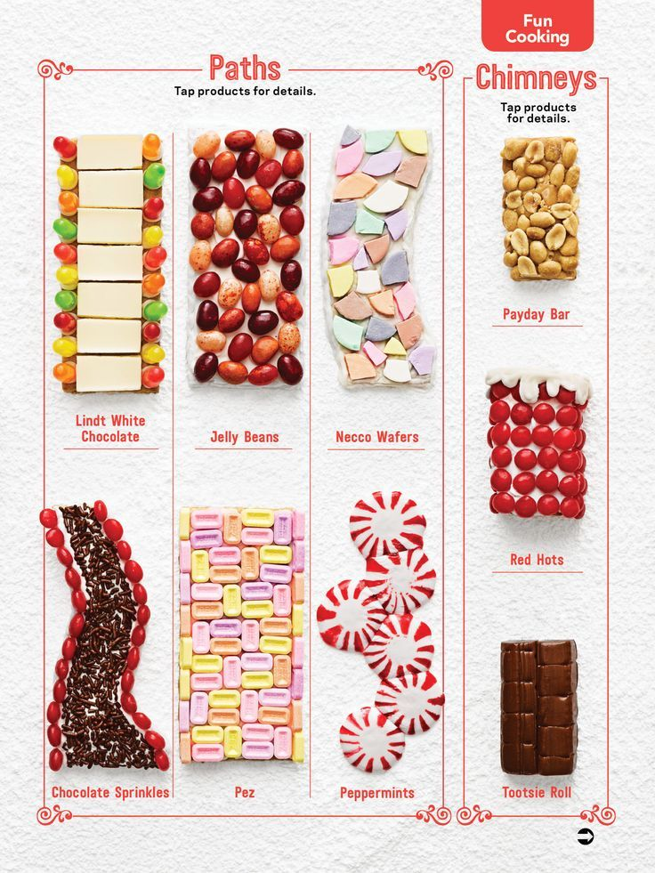 Candy Patterns To Make Paths And Chimneys For Gingerbread Houses Gingerbread House Designs Gingerbread House Parties Gingerbread House Decorations