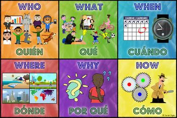 Who, What, When, Where, Why, How: Bilingual Spanish/English Poster –great for vocabulary or basic grammar for any ELL/emergent bilingual or early bilingual classroom!