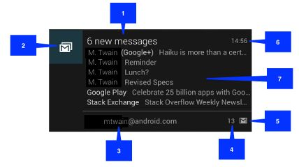 Android notification elements