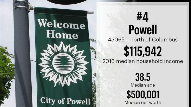 Ohio's richest ZIP codes: Here are the Top 25 - Columbus - Columbus Business First https://www.bizjournals.com/columbus/news/2017/04/05/exclusive-the-25-richest-places-in-ohio.html?utm_campaign=crowdfire&utm_content=crowdfire&utm_medium=social&utm_source=pinterest