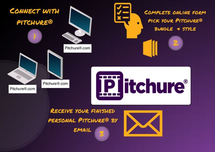 Your Pitchure as easy as 1 2 3 http://www.pitchure.com