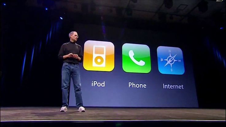 iPhone Timeline Revolutionary of mobile phone