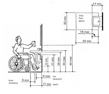 ADA Bathroom Layout in 2020 | Ada bathroom, Bathroom ...