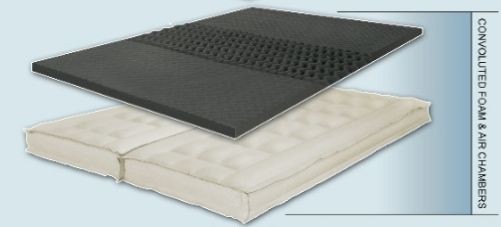 airpro replacement support foam inserts, compatible with sleep