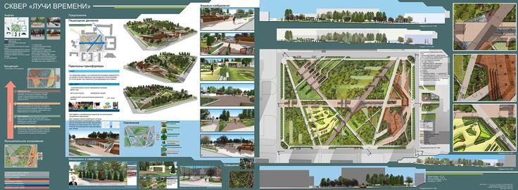 Студенты СФУ предложили новые варианты озеленения города | Новости СФУ